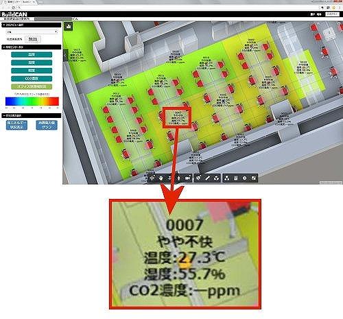 「BuildCAN」の画面。BIMモデル上に照度や温度、湿度、不快指数などが表示される(以下の資料:安井建築設計事務所)