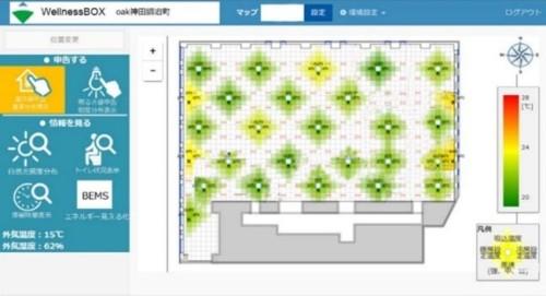 WellnessBOXで空調を見える化し操作する画面