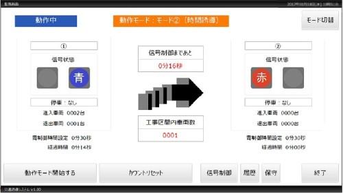 操作端末の画面。交互通行区間両端の信号や交通流の状態をリアルタイムに表示する
