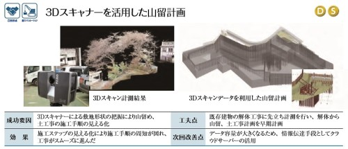 3Dレーザースキャナーによる鴻池組の山留め計画