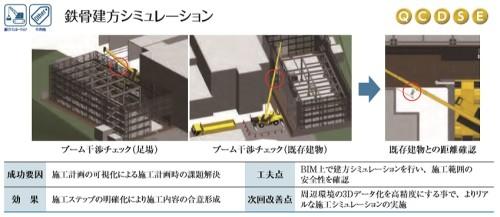 """BIMの""""後発""""企業である鉄建建設も、鉄骨建て方シミュレーションなどで手戻りのない施工を実現"""