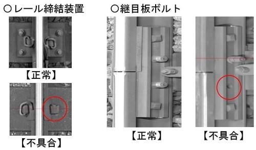 走行しながら撮影した画像から、レール締結装置や継ぎ目板ボルトの不具合を発見できる