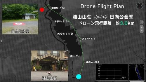 送電線に沿って設けられた約3kmの飛行ルート