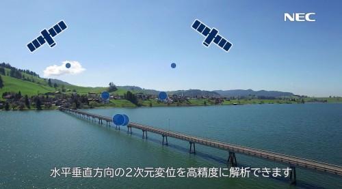2つの人工衛星で地上までの距離を計測するイメージ(以下の資料:NEC)