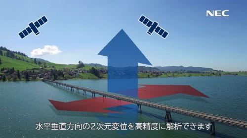 構造物の水平、垂直2方向の変位を数ミリ単位で計測できる