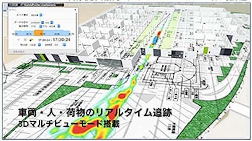 3D表示で作業者の位置をリアルタイムに追跡できる