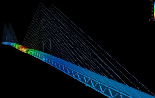 東神戸大橋を24トントラックが通過した際の変形や応力の解析結果