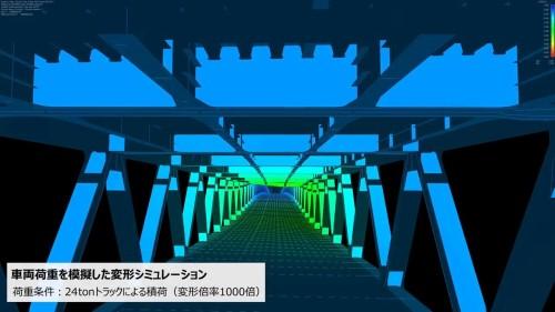 橋桁の内側から見た変形や応力の解析結果