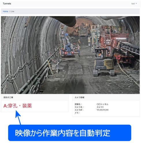 「掘削サイクル判定システム」画面。AIがカメラ映像から「穿孔・装薬」中であることを自動判定