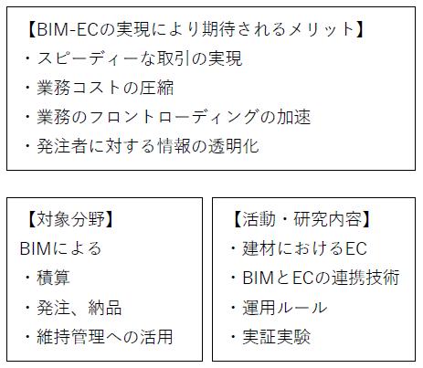 BIM-ECコンソーシアムの活動内容やメリットなど