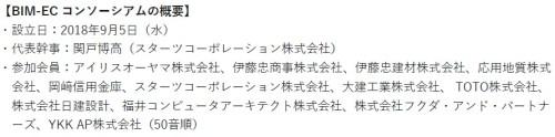 BIM-ECコンソーシアムの代表幹事には、スターツコーポレーションの関戸氏が就任した