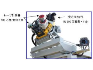 車体後部の屋根に搭載された3Dレーザースキャナーなどの機器