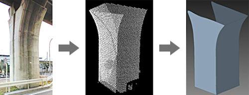 左から橋脚→自動生成された3Dモデリングデータ→3次元CADデータ