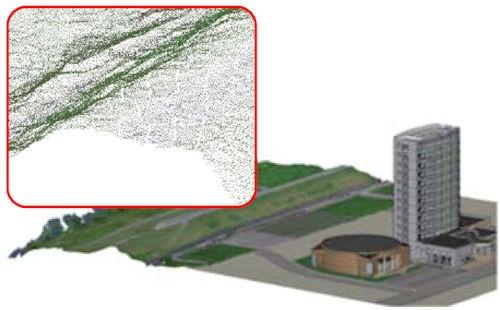 3D点群データを読み込んで建物と周辺の地形などと合わせた検討が可能に