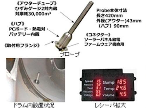 プローブには生コンが当たったときの曲げ応力を測定するひずみゲージや温度を測定する熱電対などが内蔵されている