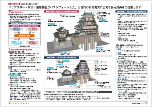 インターネットで公開されている竹中工務店の技術提案書(資料:竹中工務店)