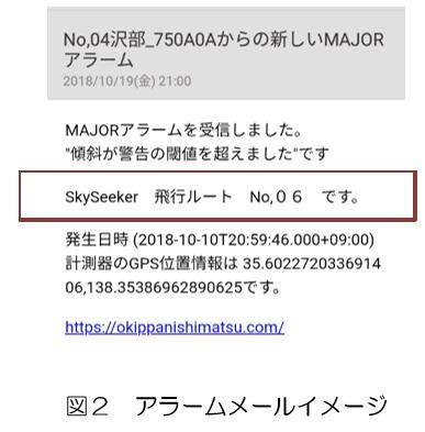 傾斜計から送られてくるアラームメールには、飛行ルートナンバーが記載されている