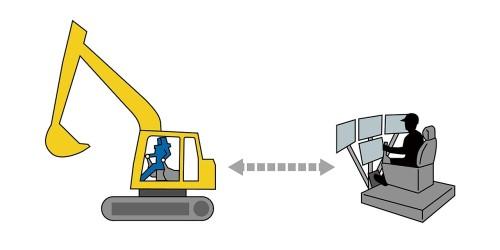KanaRoboが乗った建機(左)をコントローラー(右)で遠隔操縦するイメージ