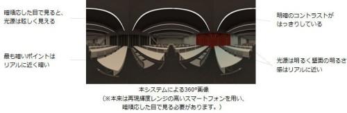 新開発の視環境設計支援ツールで変換した上記のVR映像。写真の明るさ感に近い映像となる