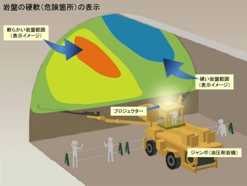切羽プロジェクションマッピングの投影イメージ図(以下の資料、写真:大成建設)