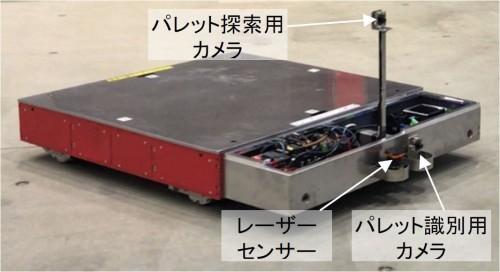 目的のパレットを探す2台のカメラと、周囲の障害物などを認識するレーザーセンサーを搭載