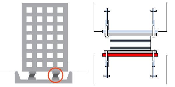 免震建物で使用される免震装置。ベースプレート(赤色の鋼板)下のコンクリートを一体化されることが求められる(以下の資料、写真:大林組)