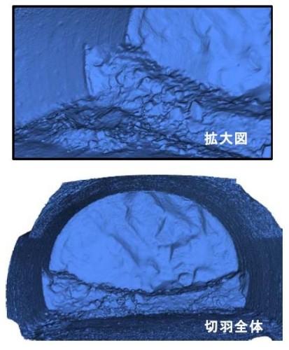 自動撮影画像から作成した切り羽や飛び石形状の3Dモデル