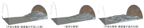 学習用データに使用した飛び石形状の3Dモデル