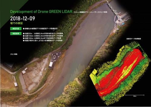 2018年12月9日、様々な高度から堰付近の水底を計測した検証結果