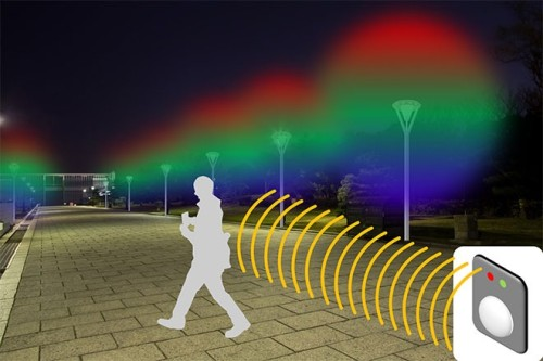 人感センサーによって人が通ったときだけ、特別な演出の照明にした例