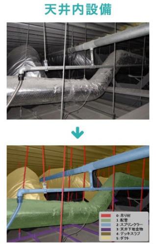 天井内設備の写真と各部分の名称の教師データ