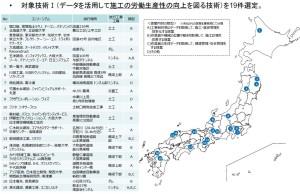 (1)労働生産性の向上で採択された19プロジェクト(クリックすると拡大表示されます)