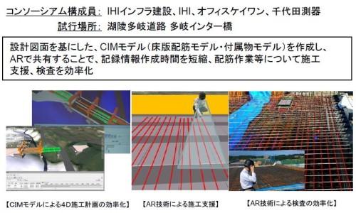 IHIインフラ建設らによる湖陵多岐道路 多岐インター橋におけるAR(拡張現実)などによる施工管理の例(資料:国土交通省)