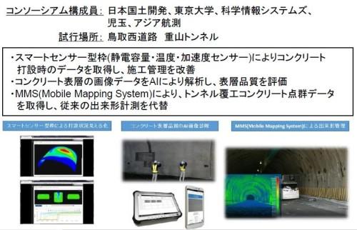 日本国土開発らによる鳥取西道路 重山トンネルでのセンサー付き型枠やAI、MMSを使った施工管理の例(資料:国土交通省)