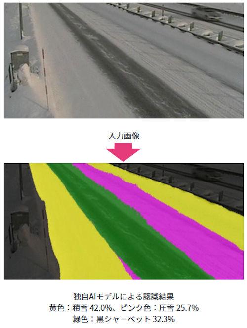 入力画像(上)から積雪、圧雪、シャーベットなどの部分を自動認識(下)した例