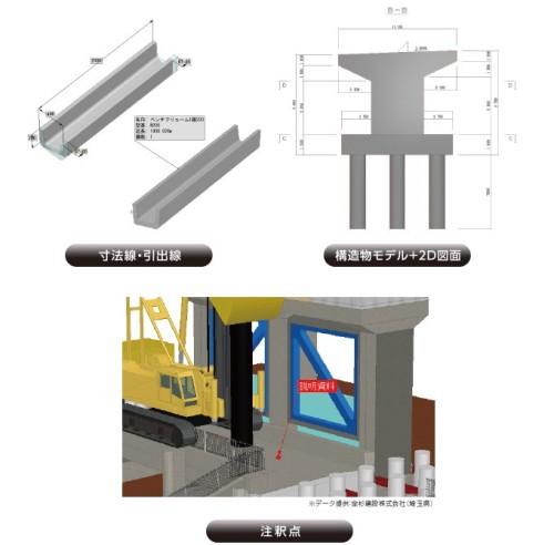 TREND-COREの3Dアノテーション機能(資料:福井コンピュータ)