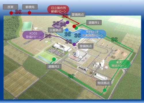 福島ロボットテストフィールド周辺の飛行計画図。郵便ドローンは敷地外の民家や郵便局まで飛行した(資料:NEDO)