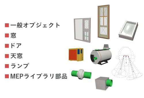 「Library Part Maker」で作れるオブジェクトの例(以下の資料:グラフィソフトジャパン)