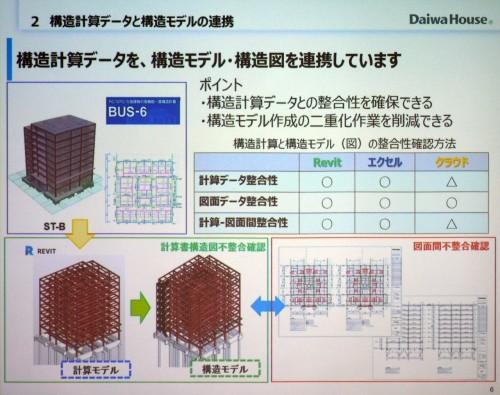 構造計算の3DモデルをBIMモデルと連携し整合性を確保するワークフロー