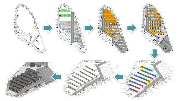 仮設住宅の配置計画作例の流れ