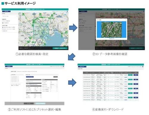 必要な地図の範囲を選んだ後、ダウンロードするデータ形式を指定する