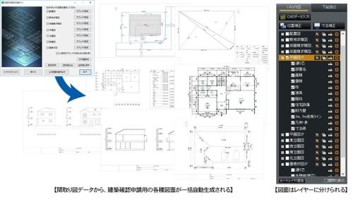 「3Dアーキデザイナー」から7種類の建築確認申請用図面が作れる「確認申請図支援キット」の機能イメージ
