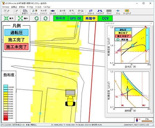CCV-飽和度モニタリングシステムの動作画面