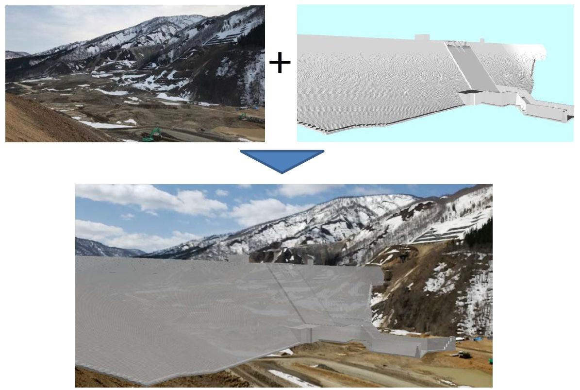 現場の風景にダムの3Dモデルを重ねて見ることで、構造物と現地盤面の境界位置などがよくわかる