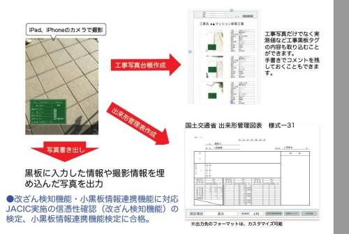新機能として追加された工事写真台帳機能
