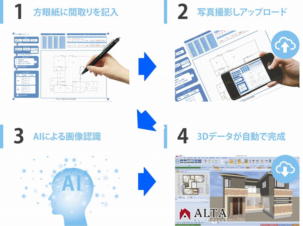 手書き間取り図が3Dモデルになるまで