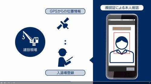 入退場時に本人の顔とGNSS情報を同時に取得・管理する「建設現場顔認証入退管理サービス」(以下の資料:NEC)