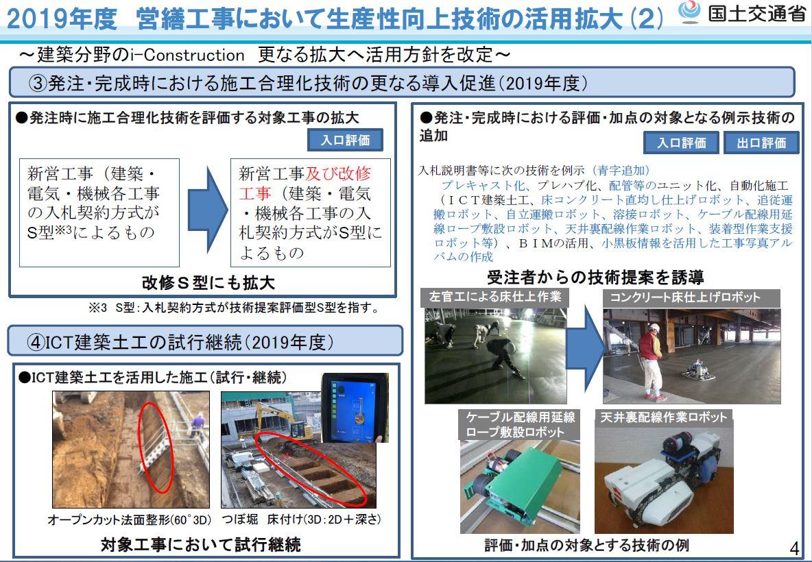 2019年度官庁営繕部のBIM活用方針