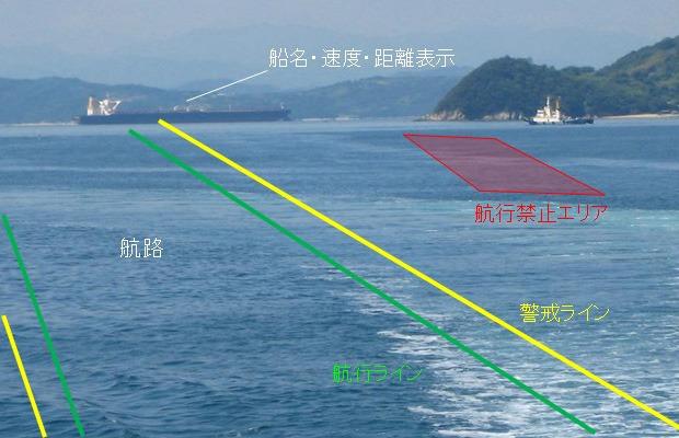 レーダーやAISで取得した情報から他の船舶の船名や速度、距離なども表示できる