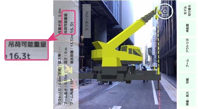 ブームの角度に応じた許容荷重が自動的に表示される